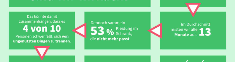 Sphock: Fakten Haushaltsstudie Deutschland